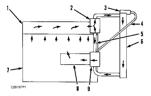 3100 Heui Diesel Truck Engine Coolant Conditioner