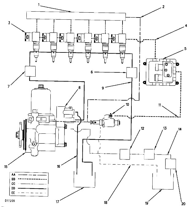 3100 Heui Diesel Truck Engine Fuel System Caterpillar
