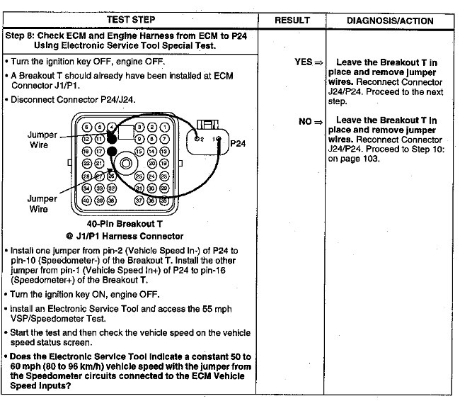 3100 Heui Troubleshooting Vehicle Speed Circuit Test