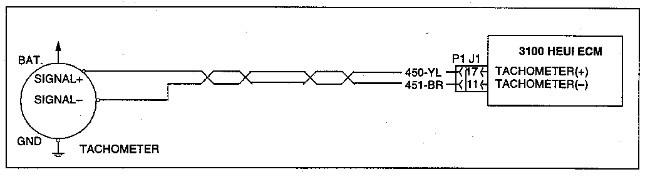 Caterpillar Tachometer Wiring Diagram    Wiring Diagram