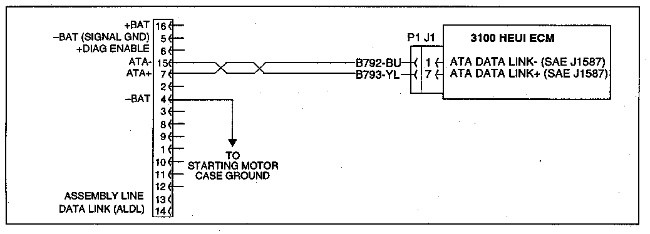 3100 heui troubleshooting ata (sae j1587 1708) data link d13 a wiring diagram link j1939