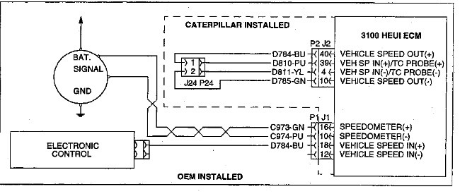 3100 heui troubleshooting vehicle speed circuit test caterpillarCat 3126 Wiring Diagram Vehicle Speed #5