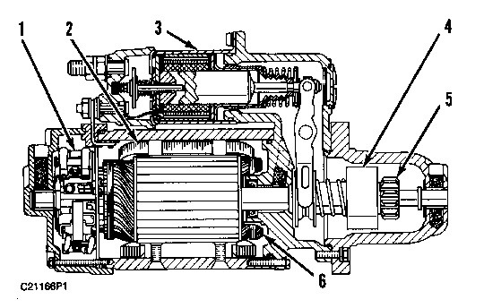 how to diagnose starter motor problem