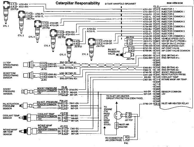 3100 heui engine harness wiring diagram \u2013 3116 caterpillar engines BMW 2 8 Engine Wire Harness 3100 heui engine harness wiring diagram \u2013 3116