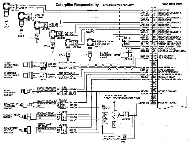 3126 caterpillar ecm diagram cat 3126 sensor wiring diagram 3100 heui engine harness wiring diagram – 3126 ... #13