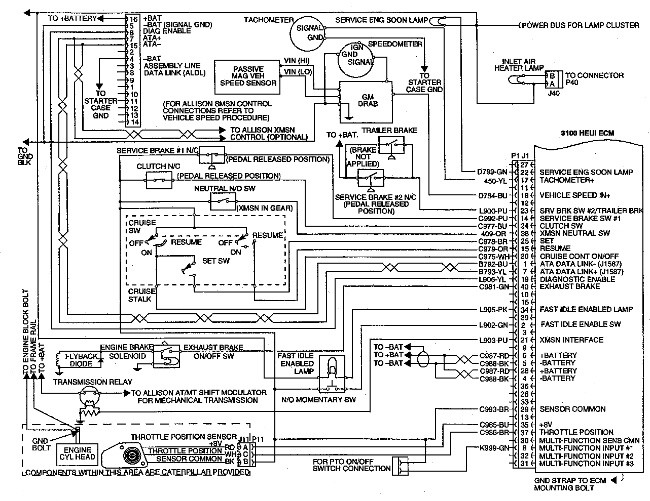 Caterpillar Engine Wiring Diagrams Wiring Diagram
