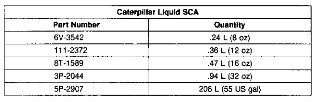 3116 and 3126 HEUI Truck Engines Coolant Specifications