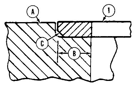 Caterpillar Engines Troubleshooting | Cat Engines Maintenance