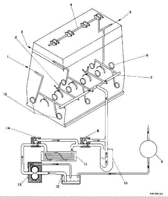 Troubleshooting Lubricating System: 3304 & 3306 €� Lubrication System Schematics