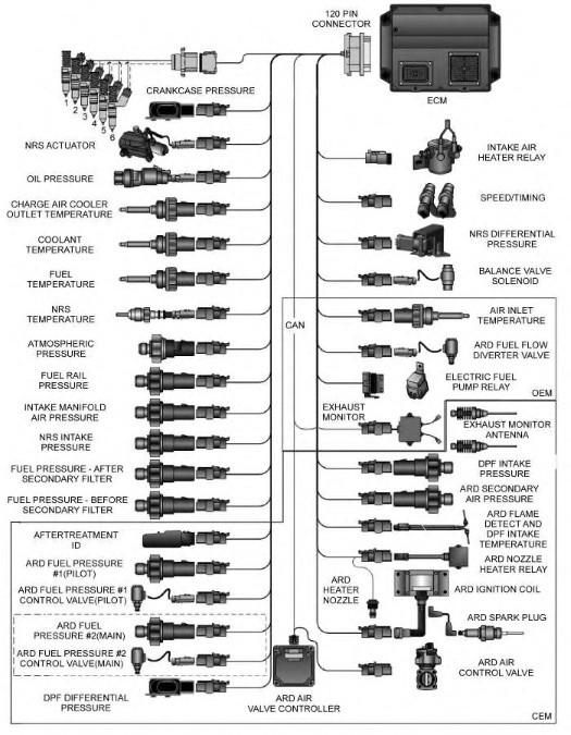 C13  C15  And C18 Engines Block Diagram